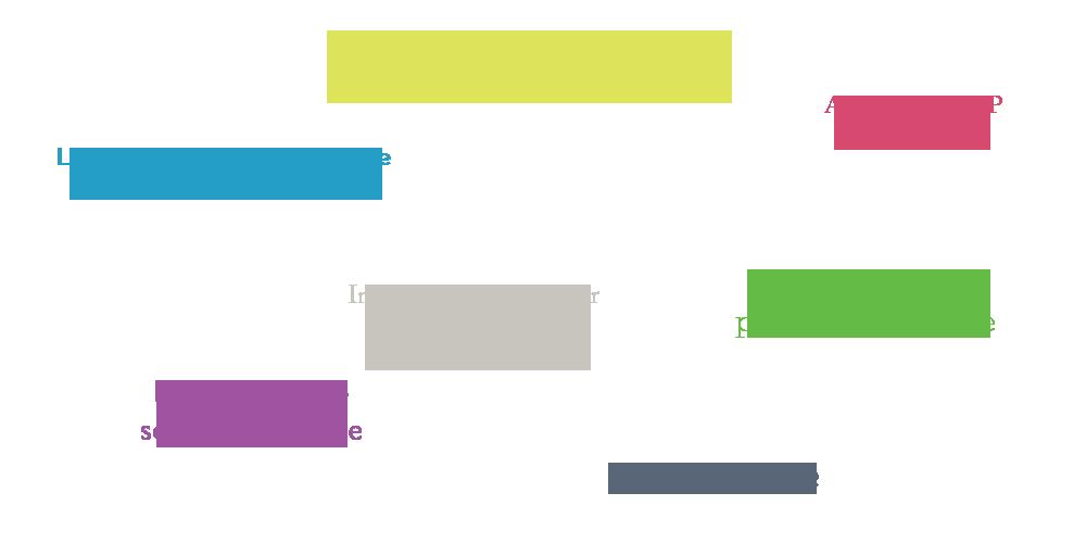 scoptel ipbx téléphonie trustinfo slide